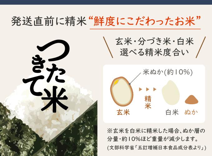 精米してすぐに発送する鮮度にこだわる京都のお米屋さん