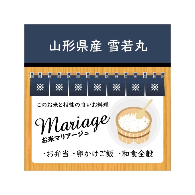 雪若丸は山形県の新ブランド米としてテレビやWEBで話題の品種